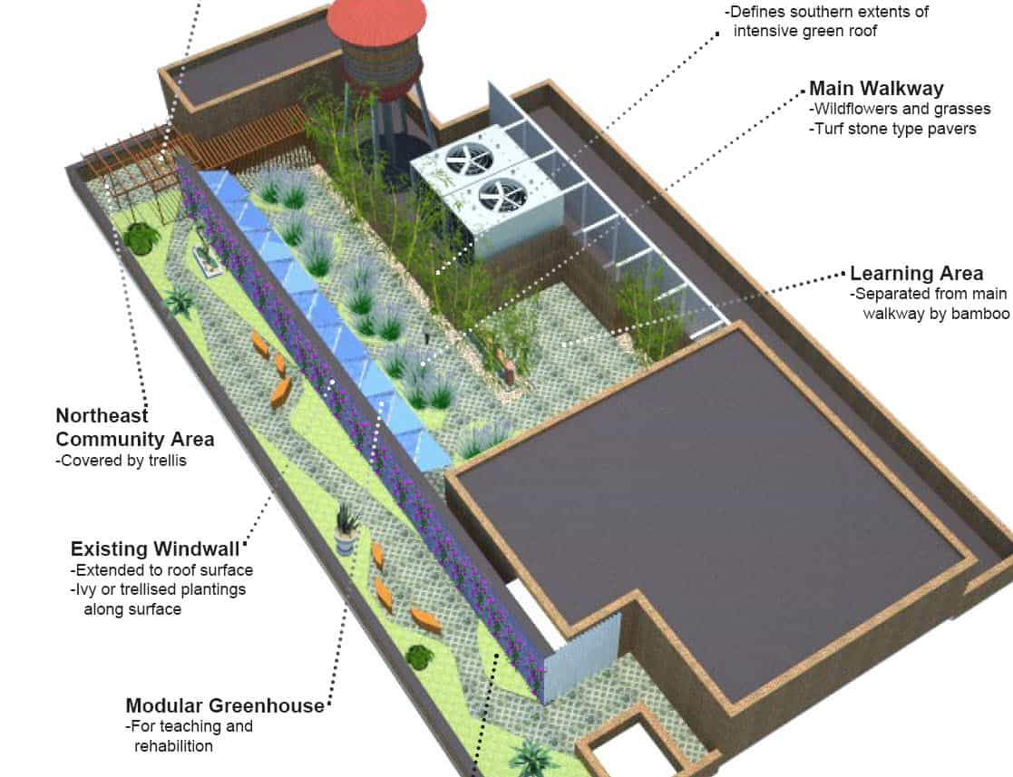 Green Roof In Manhattan Eco Brooklyn