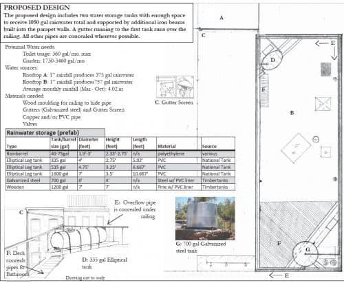 rainwater design 2