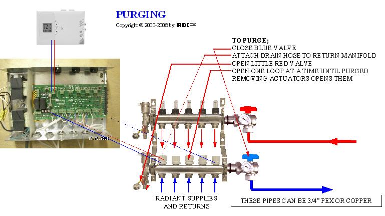 Radiant Floor Heating Piping Diagram - Flooring Ideas and ... on