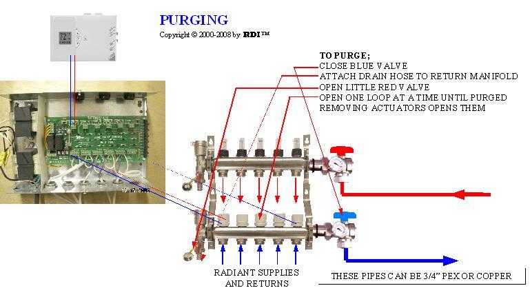 radiant floor heating diagram schematic diagram Radiant Floor Heating piping diagram radiant floor heat wiring diagram hydronic heating diagram piping diagram radiant floor heat